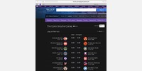 Main league page