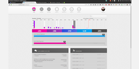 Clean Dashboard with Timeline userscript installed